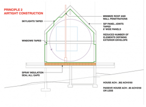Great Passive House primer (includes eye candy and clear diagrams!)